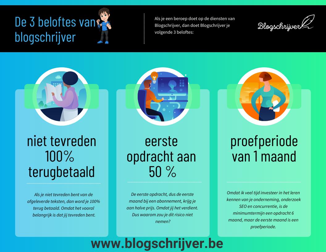 3 beloftes van blogschrijver